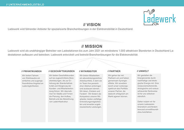 Ladestationen-Betreiber: Vision & Mission